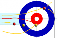 curlingstrategytool_colour_lines