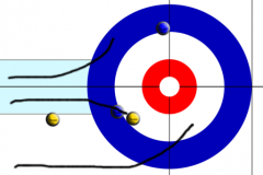curlingstrategytool_diagram
